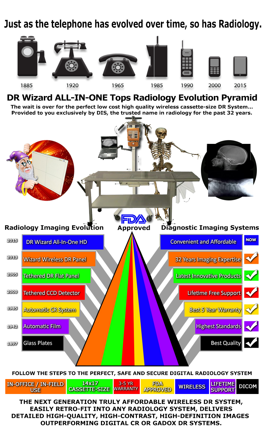Ortho Digital X-Ray Solution